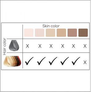 colores de piel de la Velvet Skin Pro de Beurer